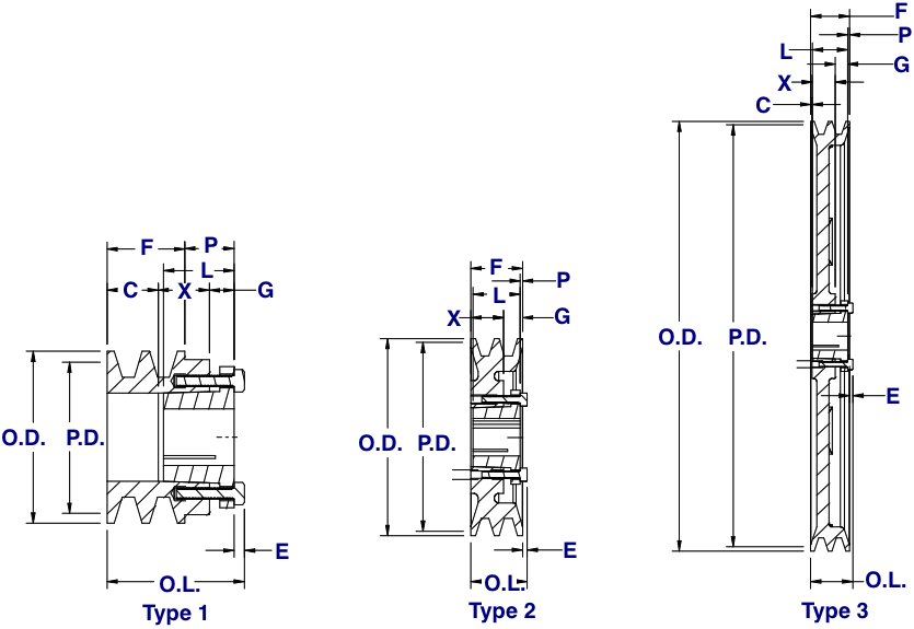 2akh Series Pulley Size Chart