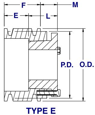 bushing not included 2.20 OD Single Groove Pulley//Sheave for 3V Style V-Belt # 1-3V220-JA