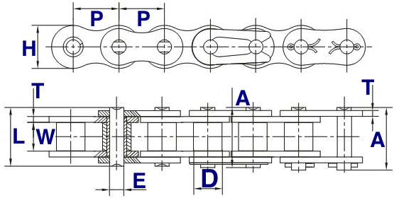 American Standard Roller Chain   ANSI, ISO, DIN Roller Chain