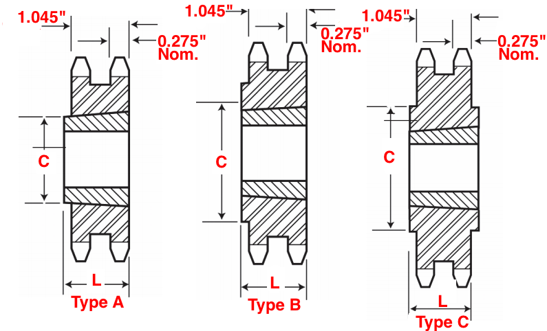 """1/"""" 5//8/"""" 3//4/"""" MEASURE 1//2/"""" 1-1//4/"""" HIGH QUALITY PITCH CHAINS GAUGE"""