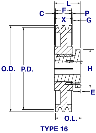 Double Groove V-Belt Pulleys
