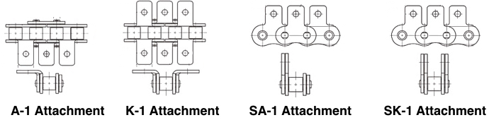 Roller Chain Attachments on USA Roller Chain