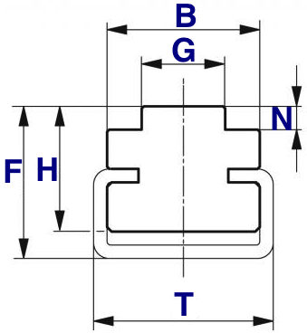 Geometry Wars 3: Dimensions Trophy Guide - PSNProfiles