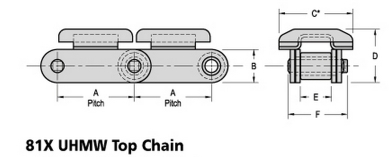 81X Chain With UHMW Tops - Regular